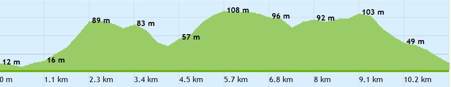 Molsløbet - 11,4 km løberute i Mols Bjerge