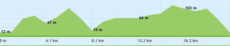 Molsløbet - halvmarathon i Mols Bjerge