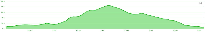 hoejdeprofil-42-km